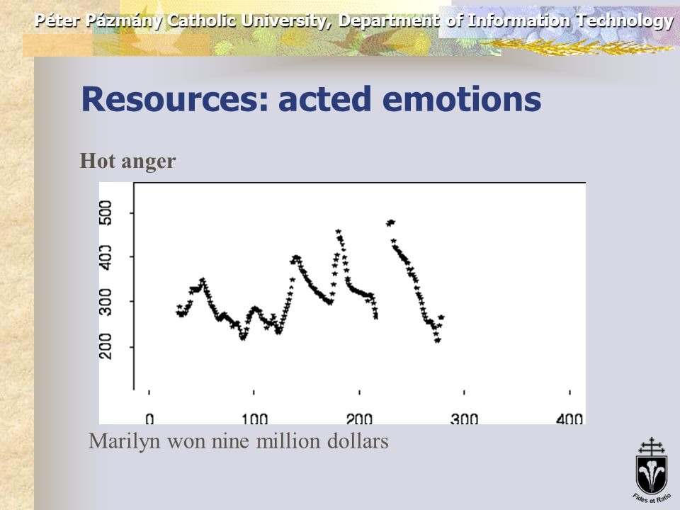 Péter Pázmány Catholic University, Department of Information Technology Resources: acted emotions Disappointment Marilyn won nine million dollars