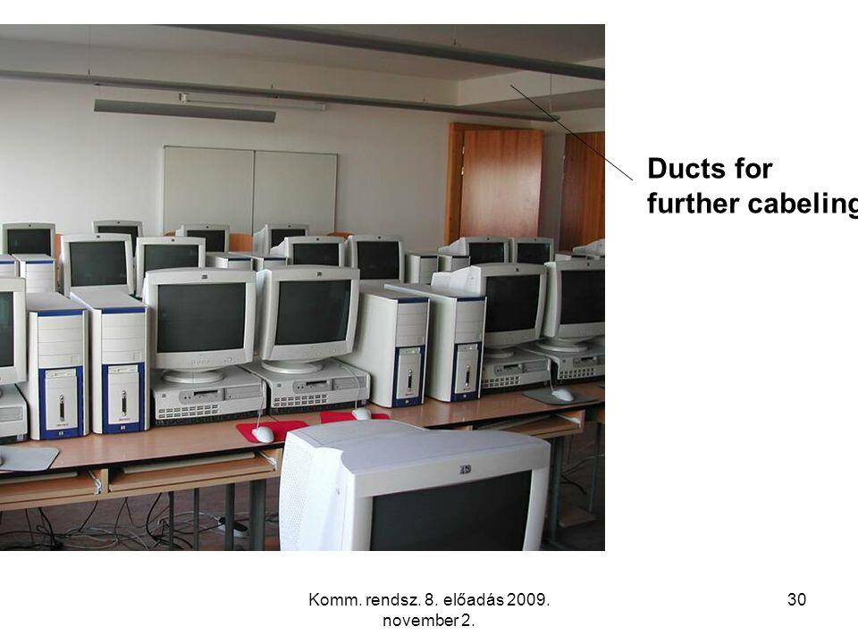 Komm. rendsz. 8. előadás 2009. november 2. 30 Ducts for further cabeling