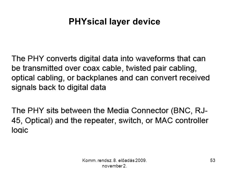 Komm. rendsz. 8. előadás 2009. november 2. 53 PHYsical layer device