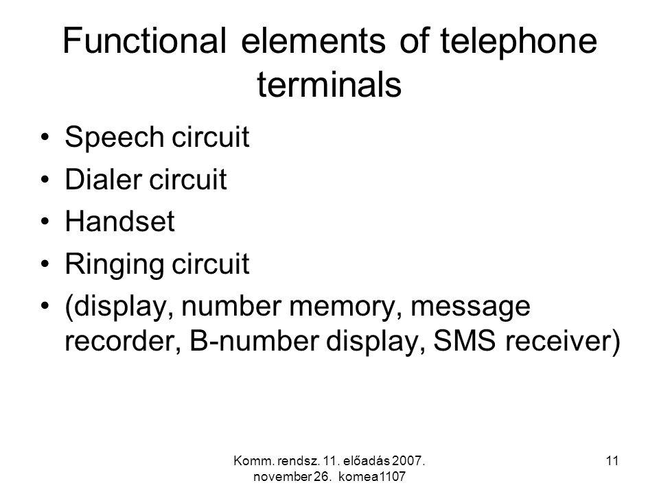 Komm. rendsz. 11. előadás 2007. november 26. komea1107 11 Functional elements of telephone terminals Speech circuit Dialer circuit Handset Ringing cir