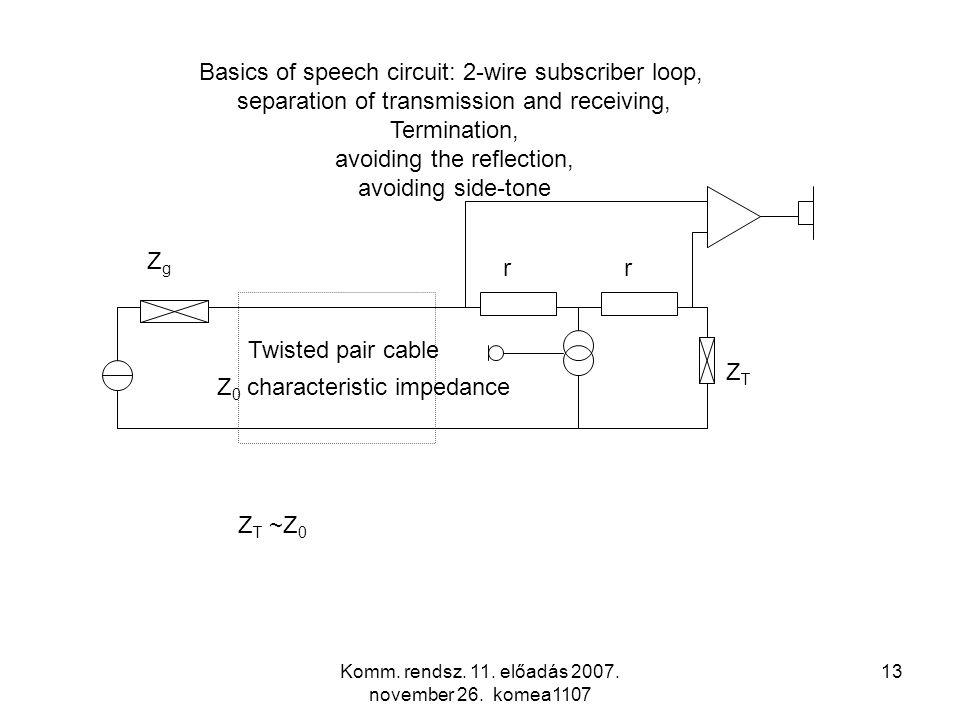 Komm. rendsz. 11. előadás 2007. november 26. komea1107 13 ZTZT ZgZg rr Basics of speech circuit: 2-wire subscriber loop, separation of transmission an