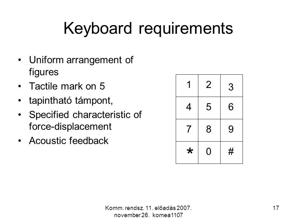 Komm. rendsz. 11. előadás 2007. november 26. komea1107 17 Keyboard requirements Uniform arrangement of figures Tactile mark on 5 tapintható támpont, S