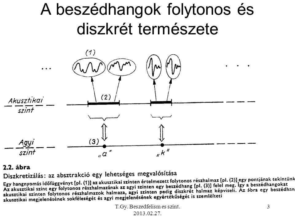 T.Gy. Beszedfelism es szint. 2013.02.27. 3 A beszédhangok folytonos és diszkrét természete
