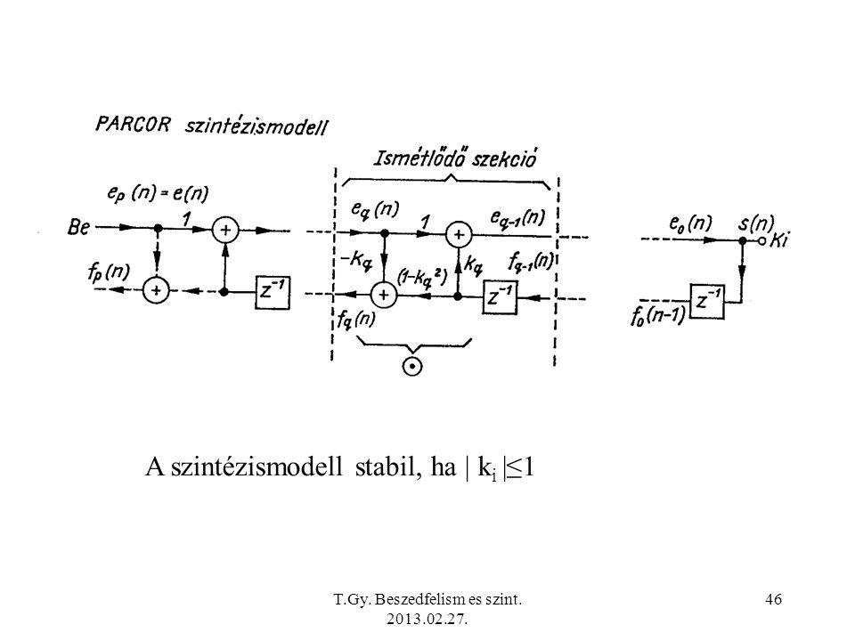 A szintézismodell stabil, ha | k i |≤1 T.Gy. Beszedfelism es szint. 2013.02.27. 46