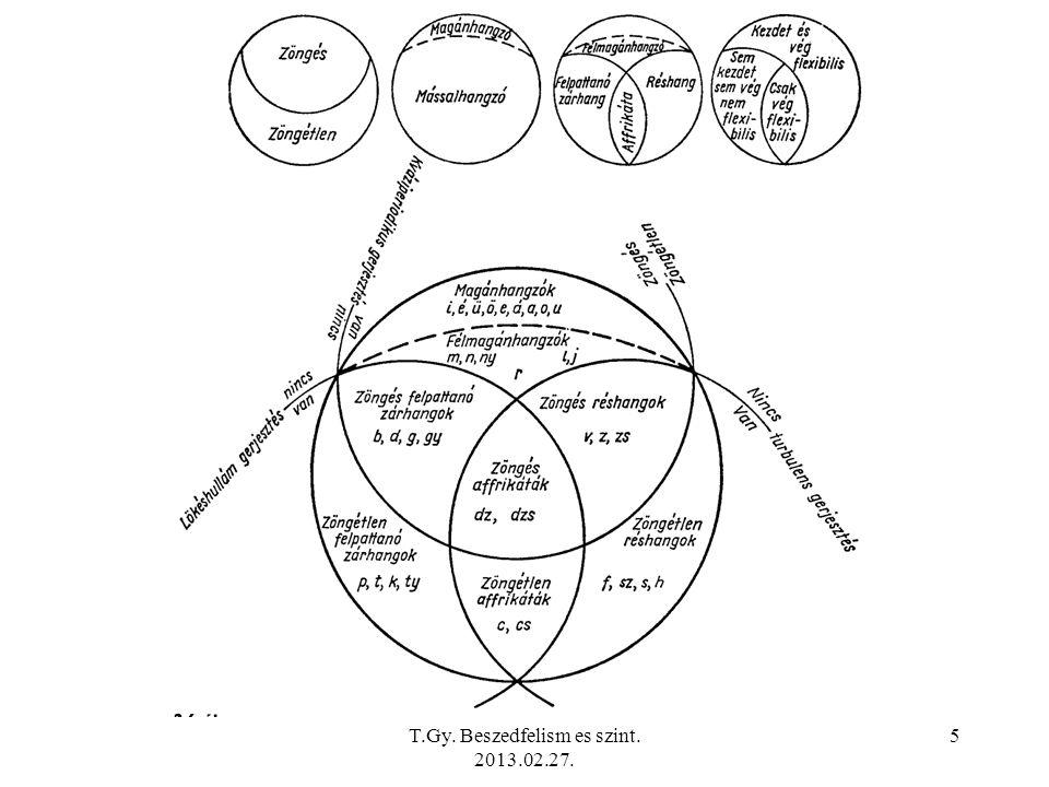 Egy keresztmetszetváltás és a csatlakozó csőszakaszok viszonyai T.Gy.