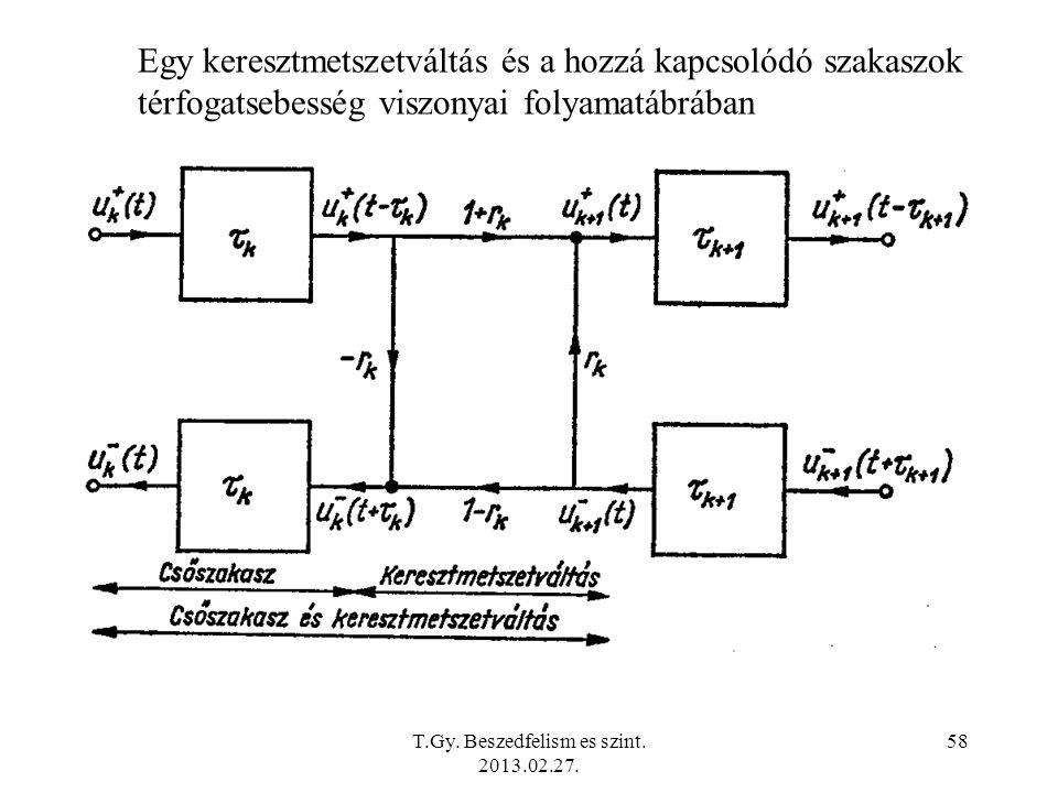 Egy keresztmetszetváltás és a hozzá kapcsolódó szakaszok térfogatsebesség viszonyai folyamatábrában T.Gy.