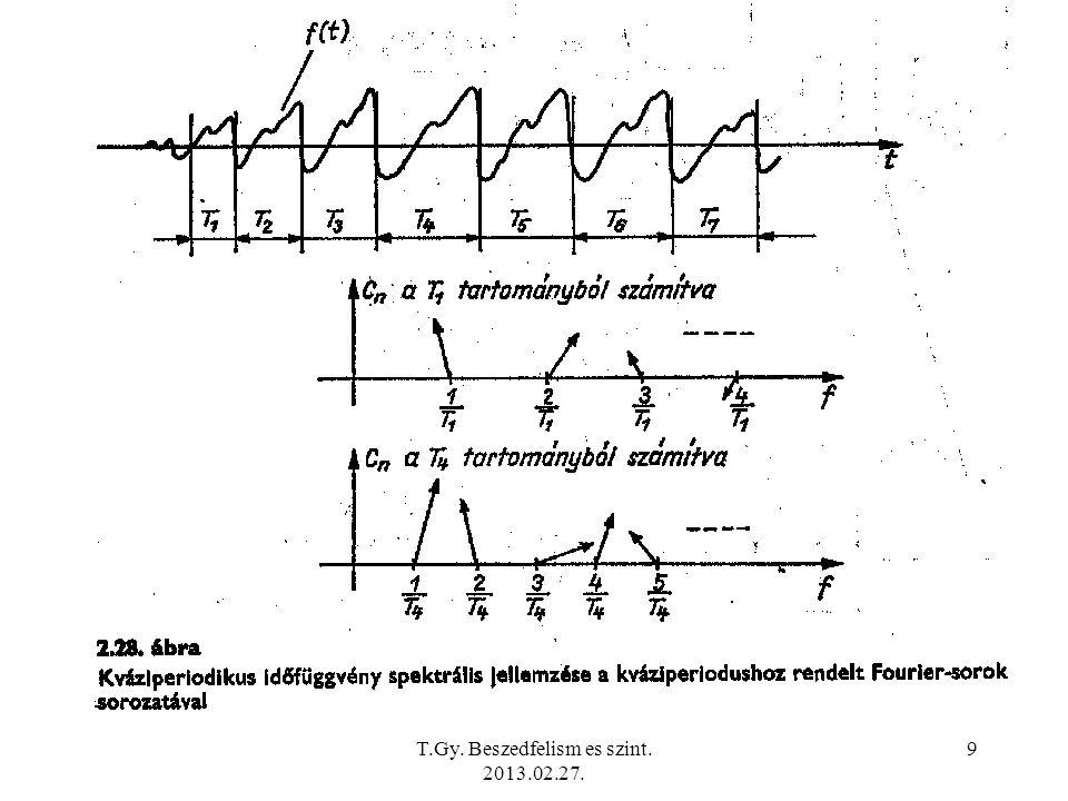 Negyedhullámú rezonátor: Ahol: c - a hang terjedési sebessége (340 m/s) l - a cső hossza (0,17m átlagos férfinél) F1=500, F2=1500, F3=2500 T.Gy.