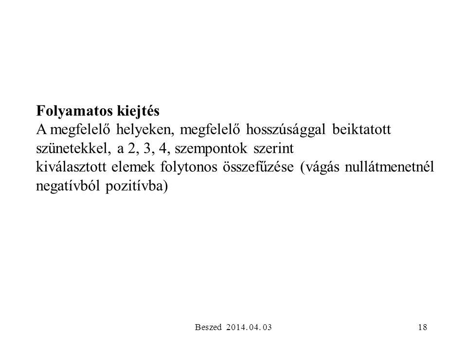 Beszed 2014. 04. 0317 Természetes kiejtéshez biztosítani kell az alábbiakat: 1. folyamatos kiejtés, helyes pozíciójú és hosszúságú szünetekkel 2. a sz