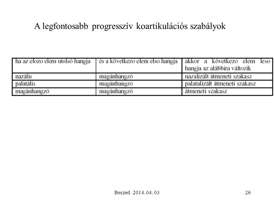 Beszed 2014. 04. 0325 A legfontosabb regresszív koartikulációs szabályok