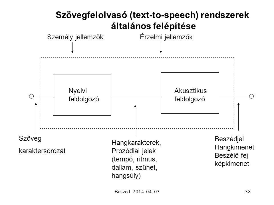 Beszed 2014. 04. 0337 Alapproblémák Az írás diszkrét és a szavakat szóközök választják el – a beszéd folyamatos, szünetek csak a prozódiai egységek kö