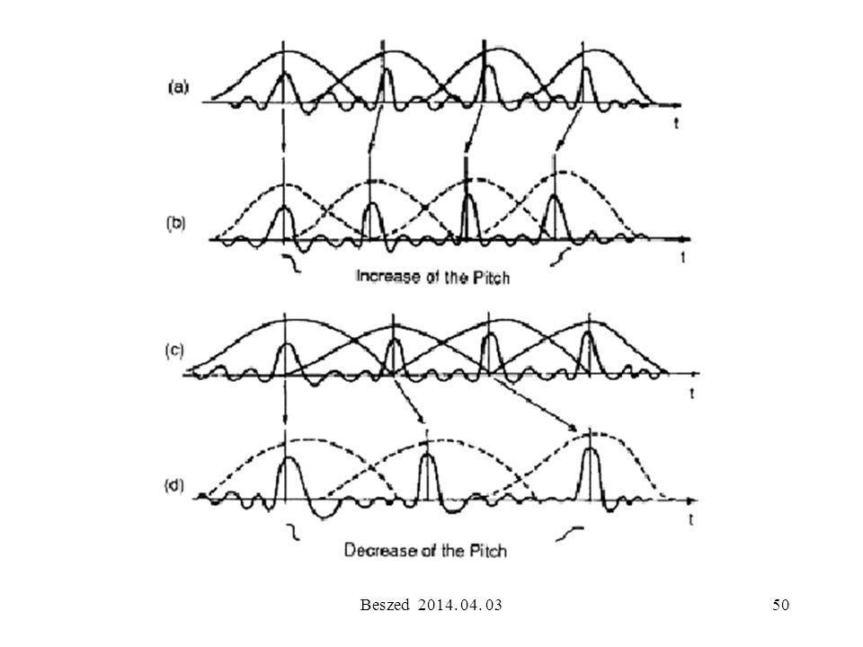 Beszed 2014. 04. 0349 Prozódiai elemek ráültetése hullámformaként tárolt diádokra PSOLA módszer (Pitch Synchronous Overlap Add) Első lépésben a zöngeh