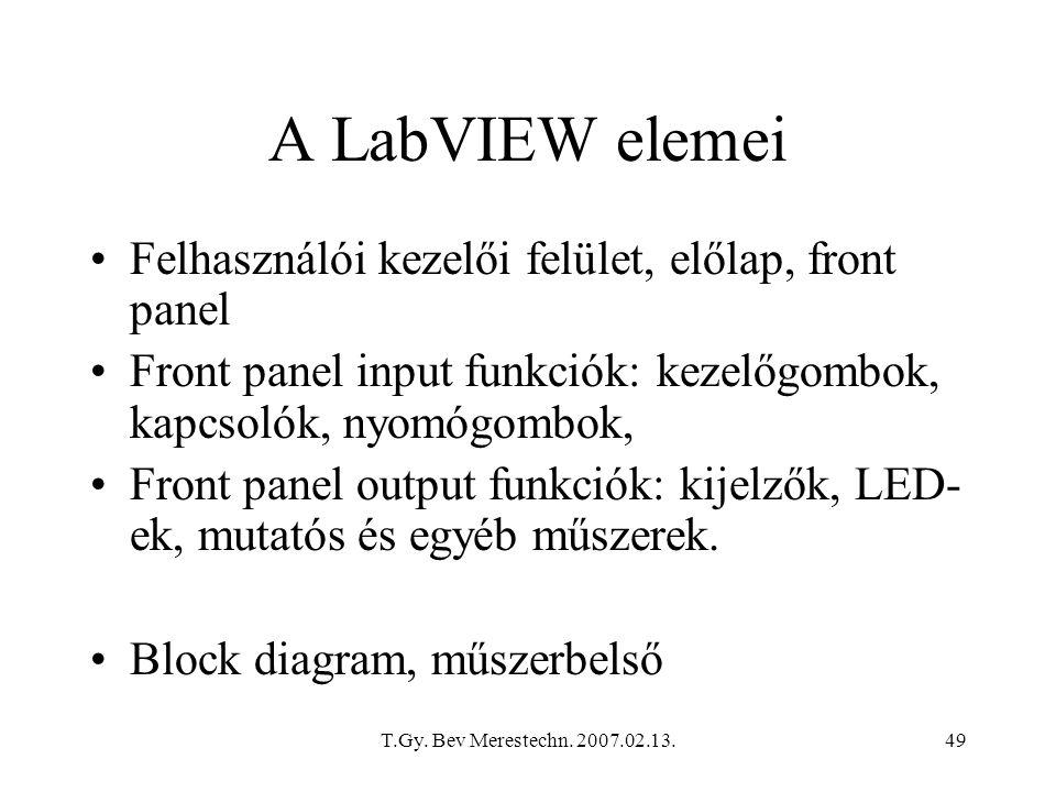 T.Gy. Bev Merestechn. 2007.02.13.49 A LabVIEW elemei Felhasználói kezelői felület, előlap, front panel Front panel input funkciók: kezelőgombok, kapcs
