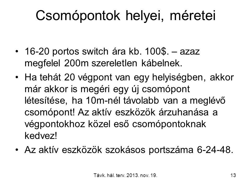 Távk. hál. terv. 2013. nov. 19.13 Csomópontok helyei, méretei 16-20 portos switch ára kb.