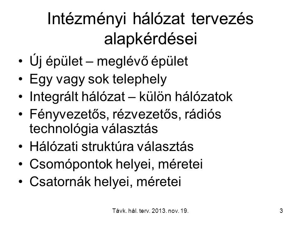 Távk. hál. terv. 2013. nov.