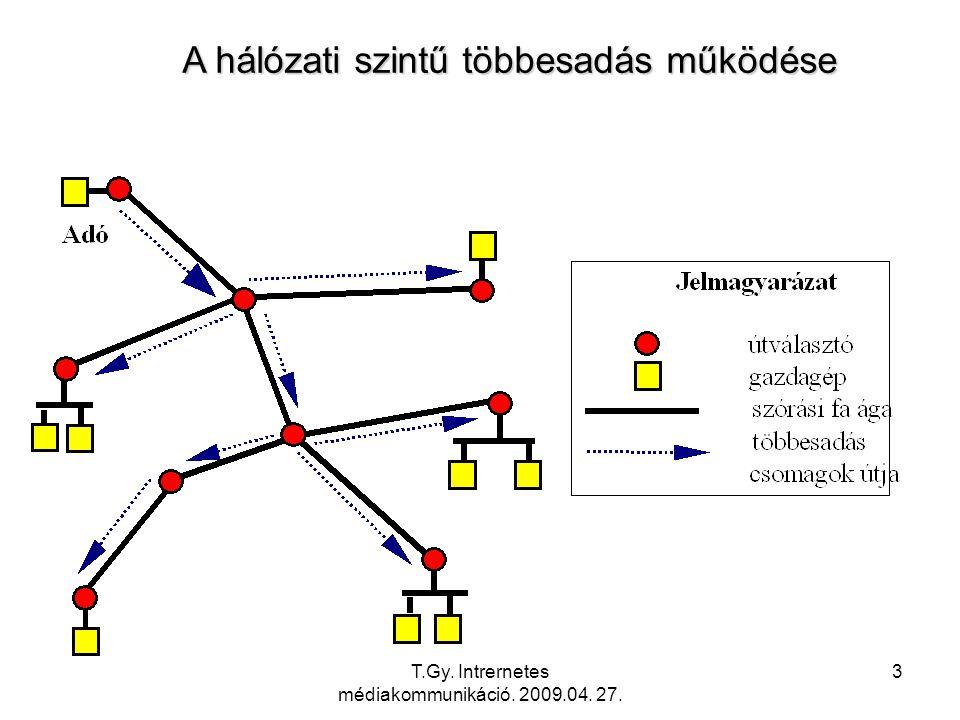 T.Gy. Intrernetes médiakommunikáció. 2009.04. 27. 3 A hálózati szintű többesadás működése