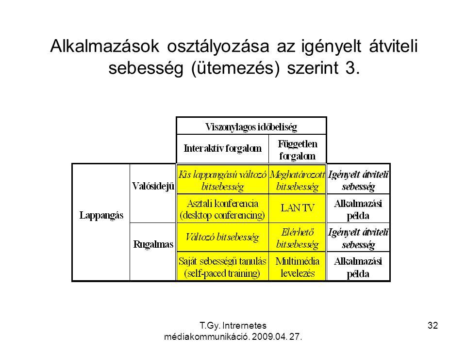 T.Gy. Intrernetes médiakommunikáció. 2009.04. 27. 32 Alkalmazások osztályozása az igényelt átviteli sebesség (ütemezés) szerint 3.