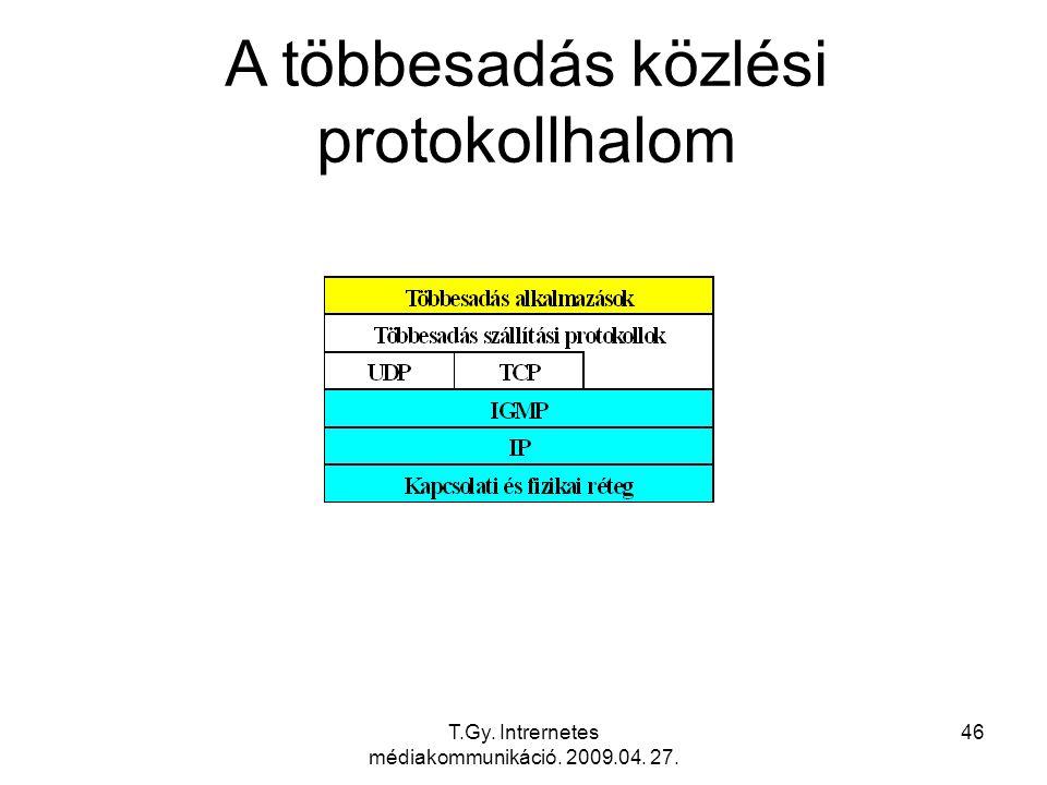 T.Gy. Intrernetes médiakommunikáció. 2009.04. 27. 46 A többesadás közlési protokollhalom