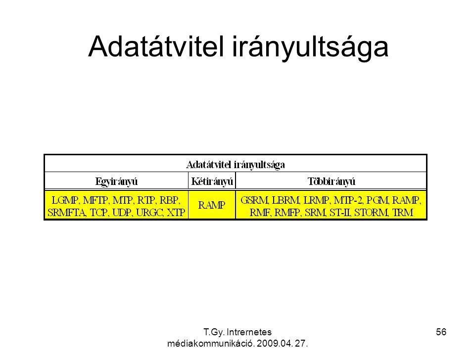 T.Gy. Intrernetes médiakommunikáció. 2009.04. 27. 56 Adatátvitel irányultsága