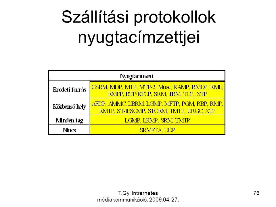 T.Gy. Intrernetes médiakommunikáció. 2009.04. 27. 76 Szállítási protokollok nyugtacímzettjei