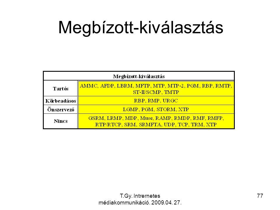 T.Gy. Intrernetes médiakommunikáció. 2009.04. 27. 77 Megbízott-kiválasztás