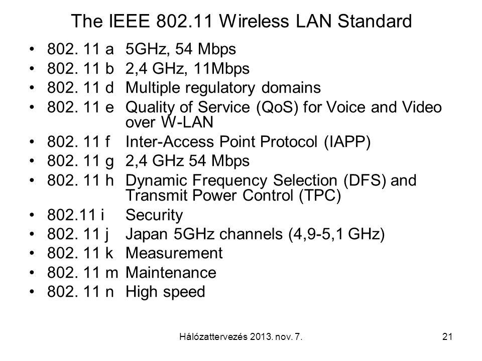 Hálózattervezés 2013. nov. 7.21 The IEEE 802.11 Wireless LAN Standard 802.