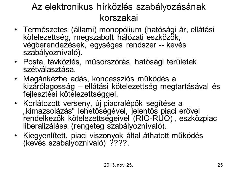 2013. nov. 25.25 Az elektronikus hírközlés szabályozásának korszakai Természetes (állami) monopólium (hatósági ár, ellátási kötelezettség, megszabott