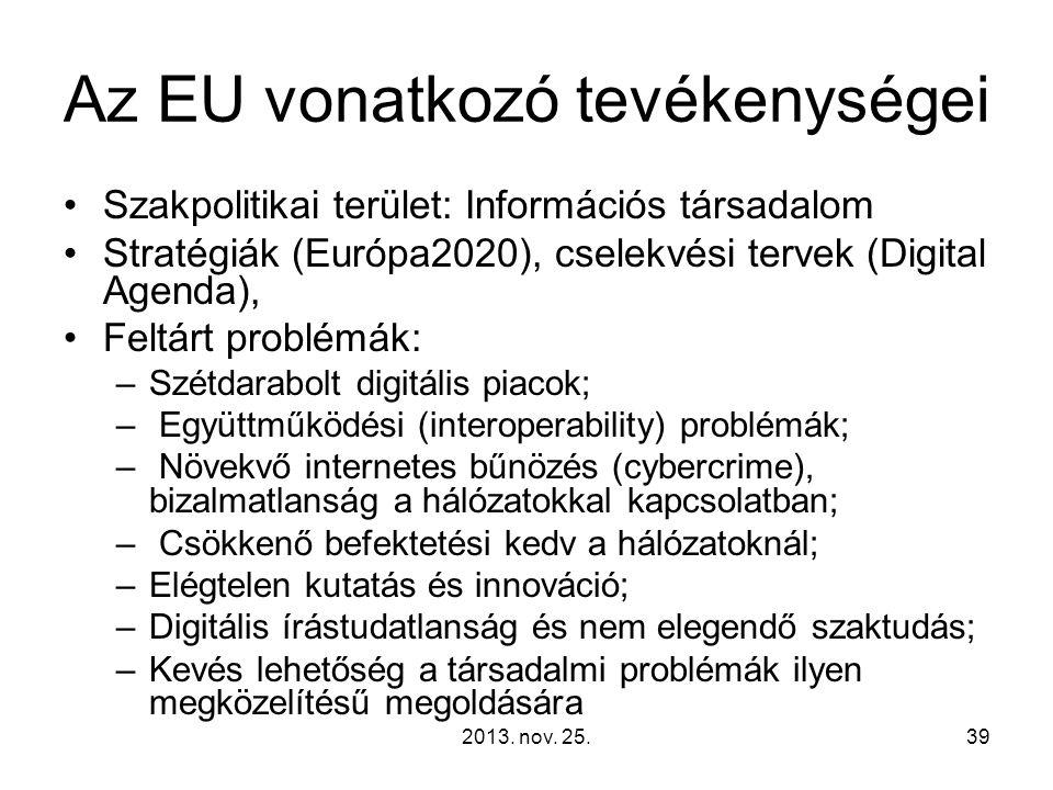 Az EU vonatkozó tevékenységei Szakpolitikai terület: Információs társadalom Stratégiák (Európa2020), cselekvési tervek (Digital Agenda), Feltárt problémák: –Szétdarabolt digitális piacok; – Együttműködési (interoperability) problémák; – Növekvő internetes bűnözés (cybercrime), bizalmatlanság a hálózatokkal kapcsolatban; – Csökkenő befektetési kedv a hálózatoknál; –Elégtelen kutatás és innováció; –Digitális írástudatlanság és nem elegendő szaktudás; –Kevés lehetőség a társadalmi problémák ilyen megközelítésű megoldására 2013.