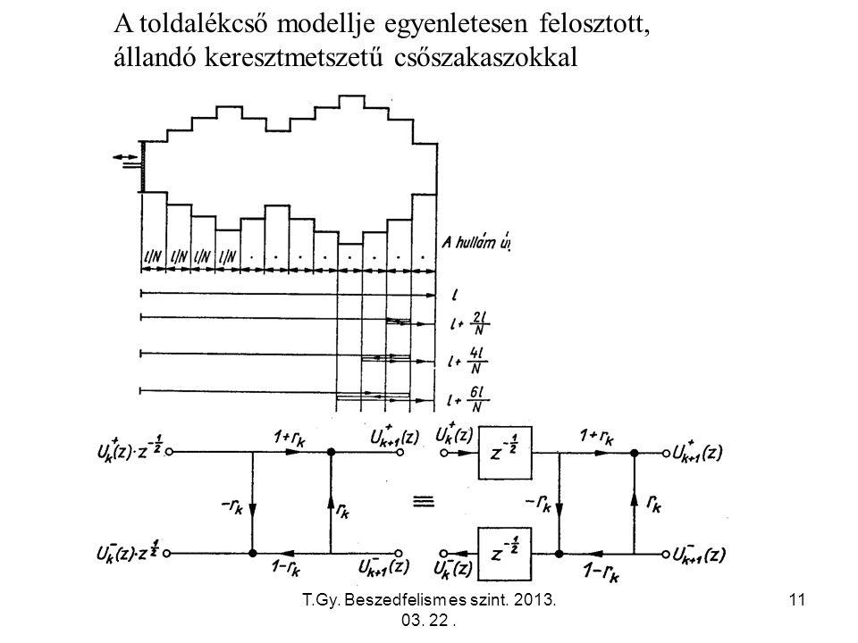 T.Gy. Beszedfelism es szint. 2013. 03. 22. 11 A toldalékcső modellje egyenletesen felosztott, állandó keresztmetszetű csőszakaszokkal