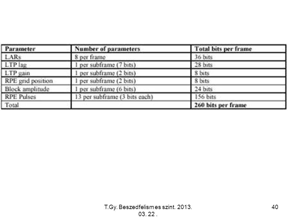 T.Gy. Beszedfelism es szint. 2013. 03. 22. 40