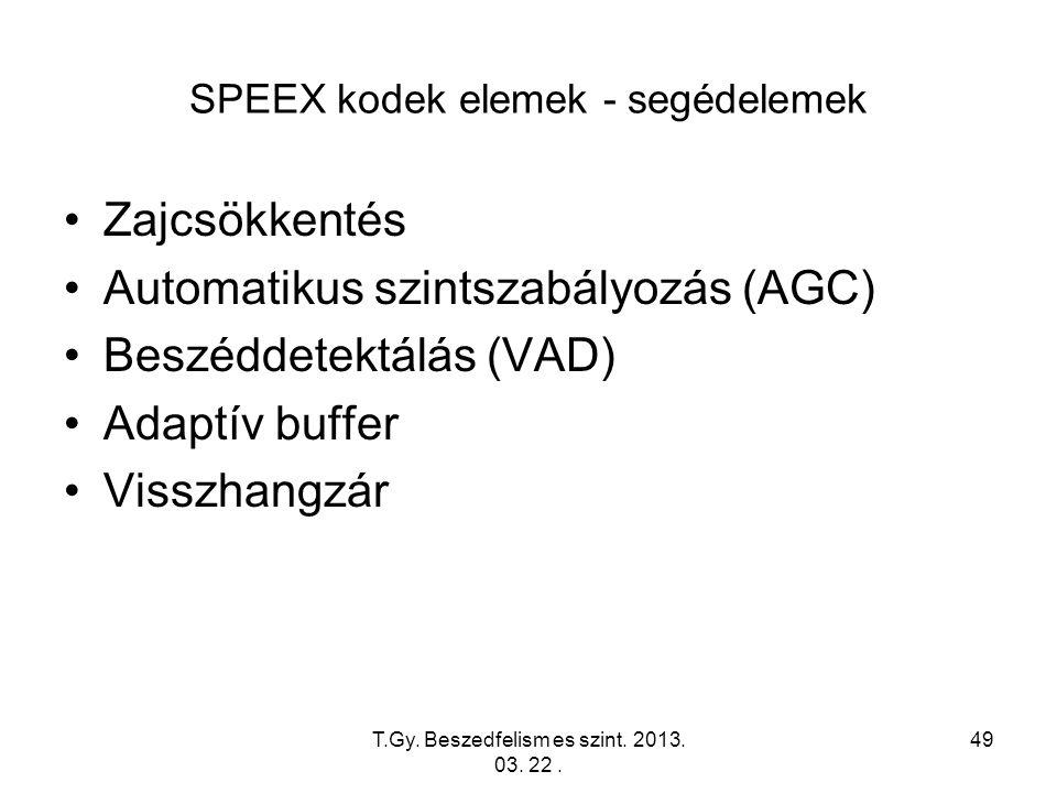 T.Gy. Beszedfelism es szint. 2013. 03. 22. 49 SPEEX kodek elemek - segédelemek Zajcsökkentés Automatikus szintszabályozás (AGC) Beszéddetektálás (VAD)