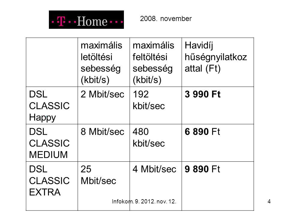 Infokom. 9. 2012. nov. 12.4 maximális letöltési sebesség (kbit/s) maximális feltöltési sebesség (kbit/s) Havidíj hűségnyilatkoz attal (Ft) DSL CLASSIC