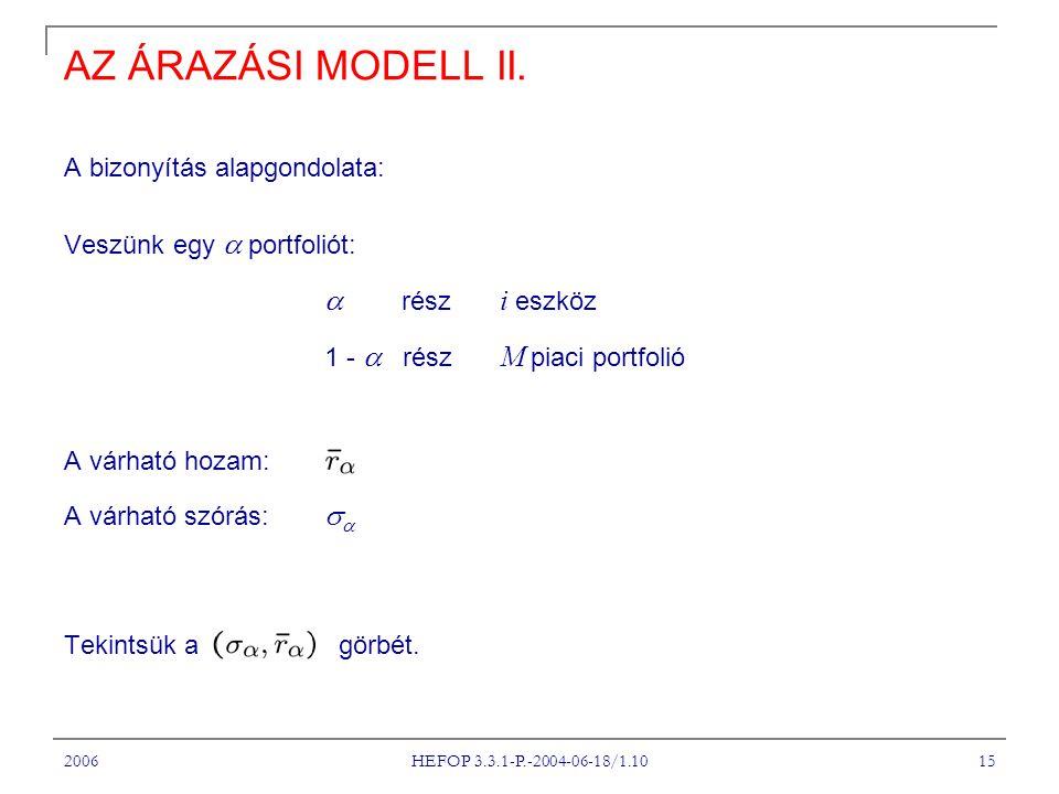 2006 HEFOP 3.3.1-P.-2004-06-18/1.10 15 AZ ÁRAZÁSI MODELL II.