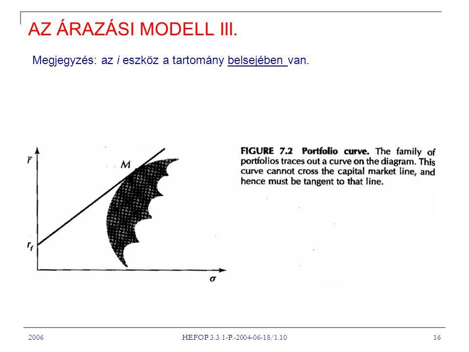 2006 HEFOP 3.3.1-P.-2004-06-18/1.10 16 AZ ÁRAZÁSI MODELL III.