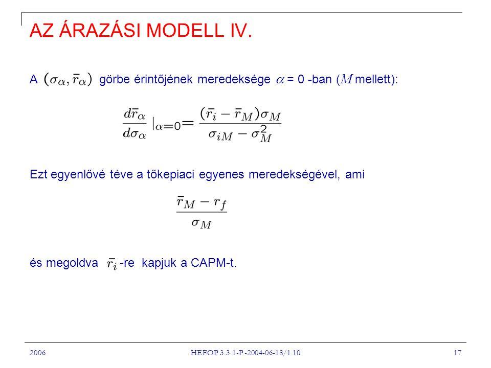 2006 HEFOP 3.3.1-P.-2004-06-18/1.10 17 AZ ÁRAZÁSI MODELL IV.