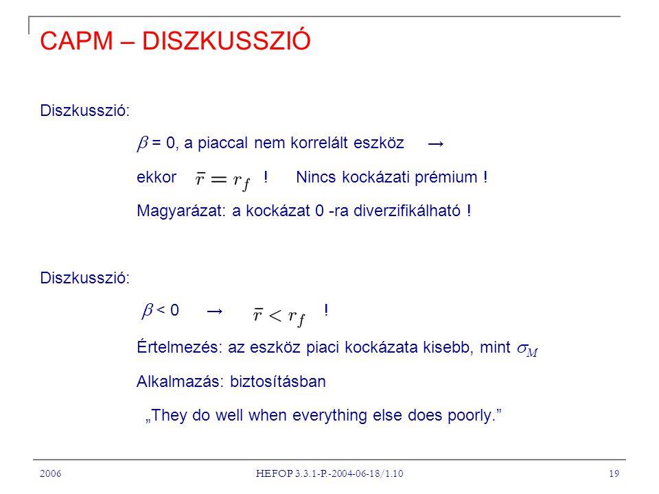 2006 HEFOP 3.3.1-P.-2004-06-18/1.10 19 CAPM – DISZKUSSZIÓ Diszkusszió:  = 0, a piaccal nem korrelált eszköz → ekkor .