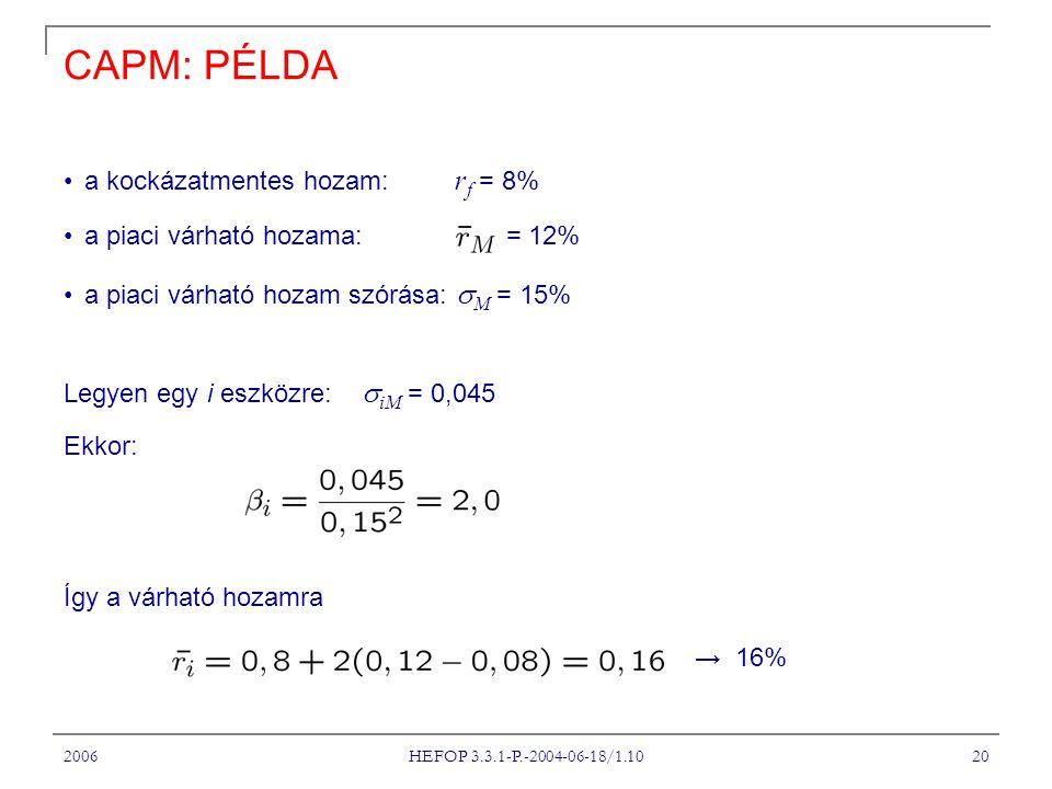 2006 HEFOP 3.3.1-P.-2004-06-18/1.10 20 CAPM: PÉLDA a kockázatmentes hozam: r f = 8% a piaci várható hozama: = 12% a piaci várható hozam szórása:  M = 15% Legyen egy i eszközre:  iM = 0,045 Ekkor: Így a várható hozamra → 16%