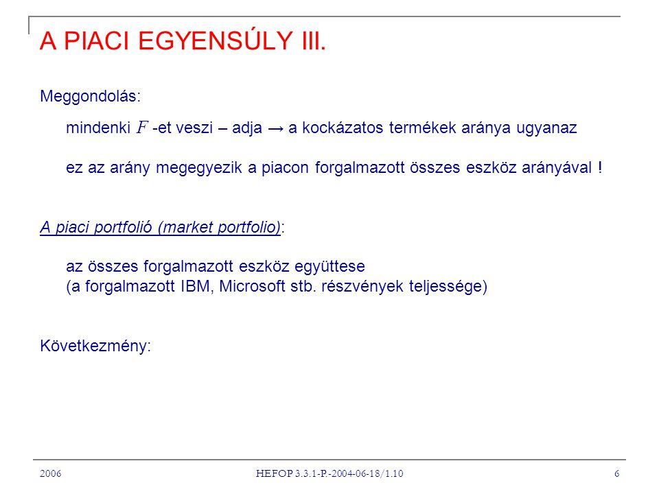 2006 HEFOP 3.3.1-P.-2004-06-18/1.10 6 A PIACI EGYENSÚLY III.