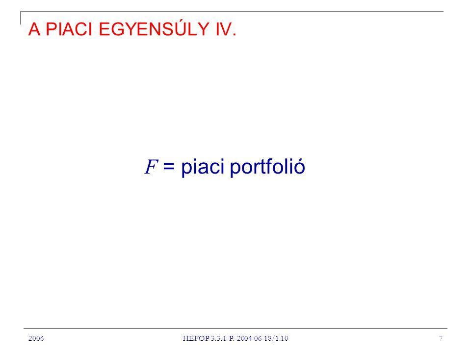 2006 HEFOP 3.3.1-P.-2004-06-18/1.10 7 A PIACI EGYENSÚLY IV. F = piaci portfolió