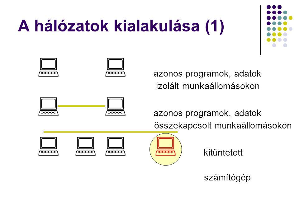  azonos programok, adatok izolált munkaállomásokon  azonos programok, adatok összekapcsolt munkaállomásokon  kitüntetett számítógép  A há