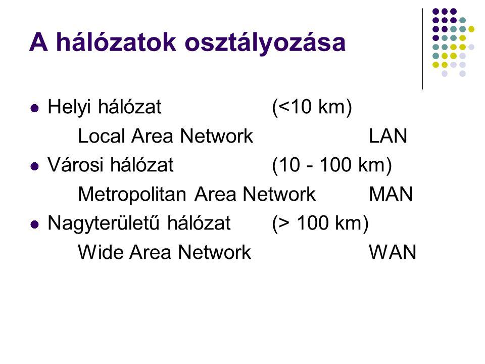 A hálózatok osztályozása Helyi hálózat (<10 km) Local Area Network LAN Városi hálózat (10 - 100 km) Metropolitan Area NetworkMAN Nagyterületű hálózat