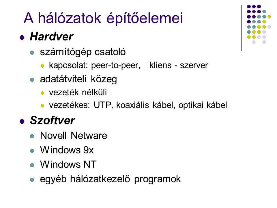 A hálózatok építőelemei Hardver számítógép csatoló kapcsolat: peer-to-peer, kliens - szerver adatátviteli közeg vezeték nélküli vezetékes: UTP, koaxiá