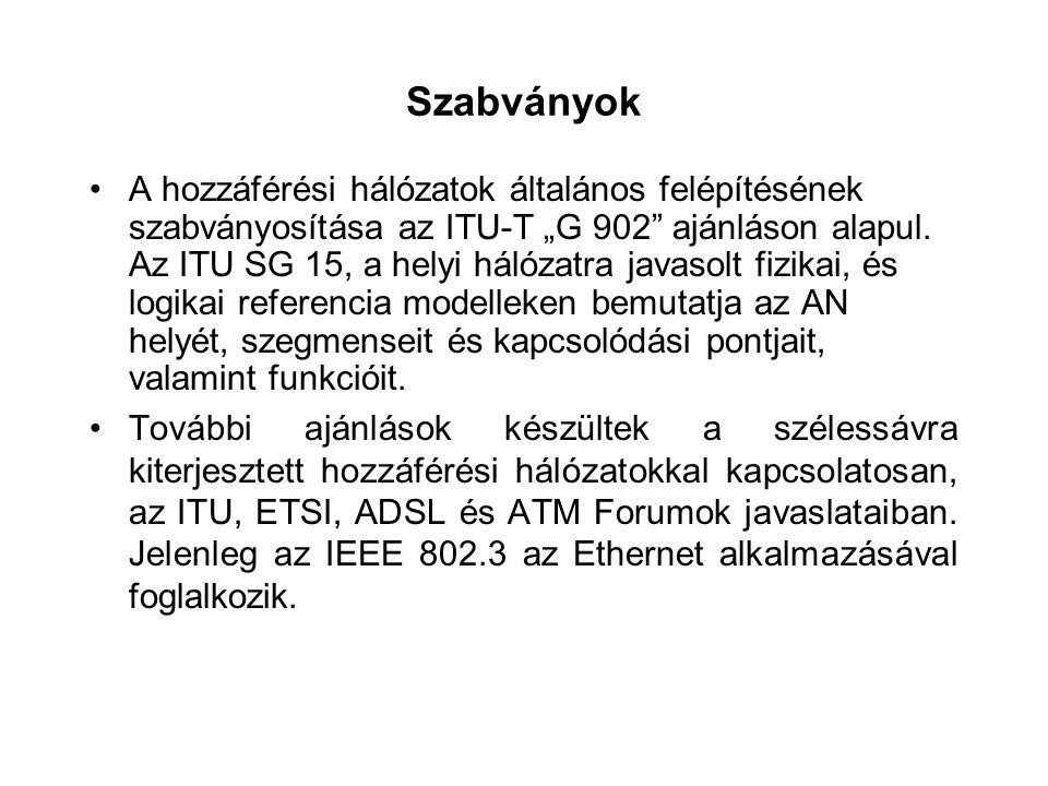 """Szabványok A hozzáférési hálózatok általános felépítésének szabványosítása az ITU-T """"G 902 ajánláson alapul."""