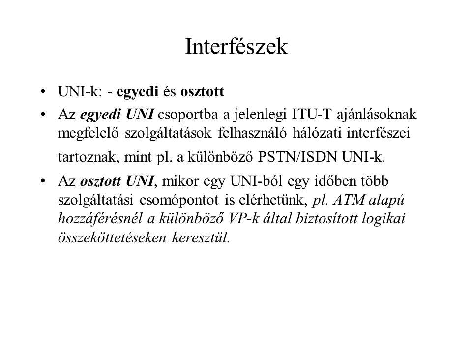 Interfészek UNI-k: - egyedi és osztott Az egyedi UNI csoportba a jelenlegi ITU-T ajánlásoknak megfelelő szolgáltatások felhasználó hálózati interfészei tartoznak, mint pl.