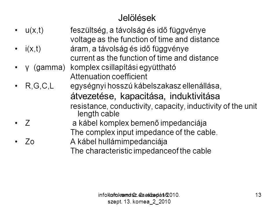 infokom. rendsz. 2. előadás 2010. szept. 13. komea_2_2010 13 Jelölések u(x,t)feszültség, a távolság és idő függvénye voltage as the function of time a