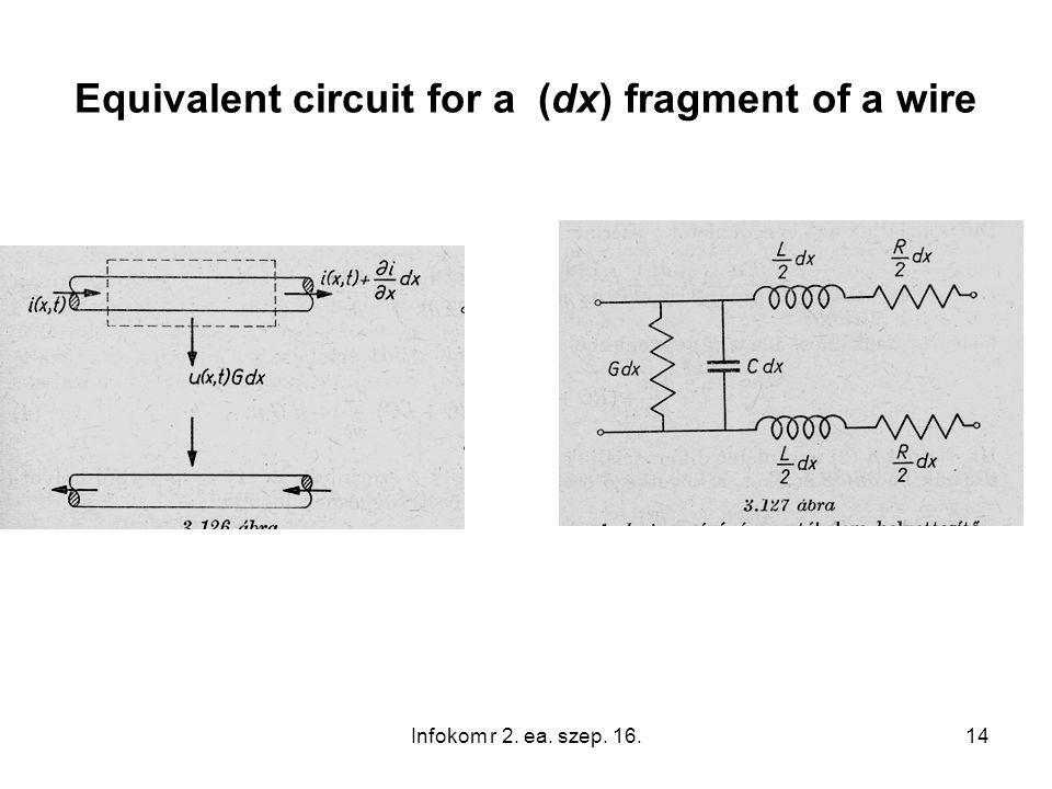 14 Equivalent circuit for a (dx) fragment of a wire Infokom r 2. ea. szep. 16.