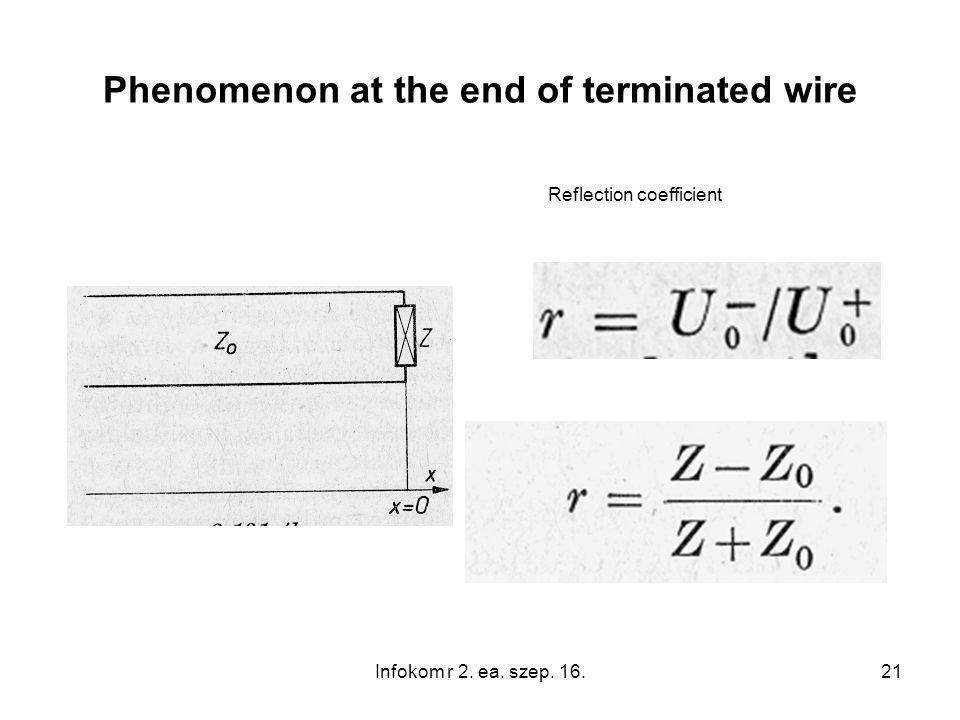 21 Phenomenon at the end of terminated wire Reflection coefficient Infokom r 2. ea. szep. 16.