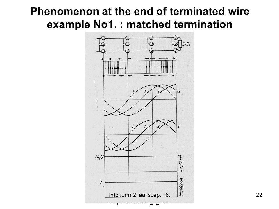infokom. rendsz. 2. előadás 2010. szept. 13. komea_2_2010 22 Phenomenon at the end of terminated wire example No1. : matched termination Infokom r 2.