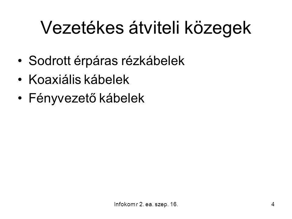 4 Vezetékes átviteli közegek Sodrott érpáras rézkábelek Koaxiális kábelek Fényvezető kábelek Infokom r 2. ea. szep. 16.