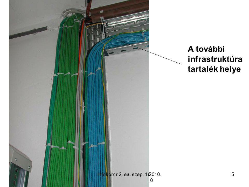 infokom. rendsz. 2. előadás 2010. szept. 13. komea_2_2010 5 A további infrastruktúra tartalék helye Infokom r 2. ea. szep. 16.