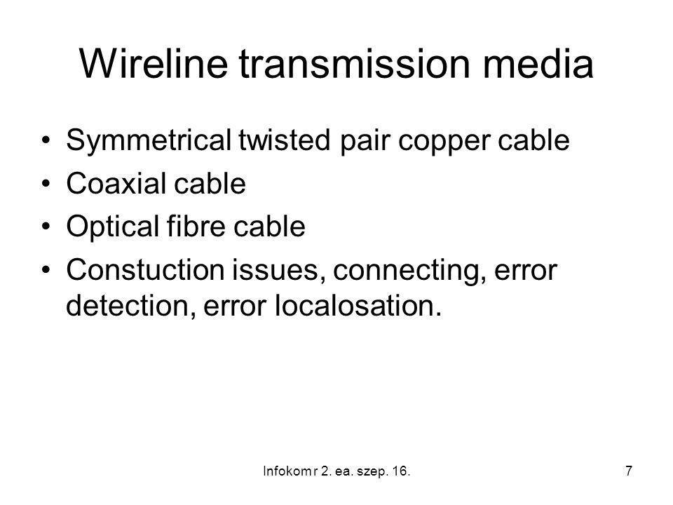 48 Transport of light in an optical fibre n refractive index Infokom r 2. ea. szep. 16.